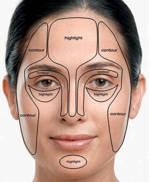 face-sculpting