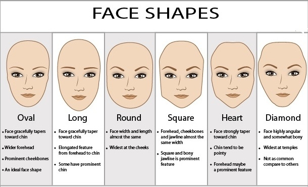 Glasses for Your Face Type, Know What Use
