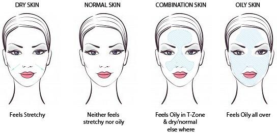 skin-type