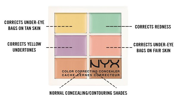 nyx-color-correcting-concealer-palette