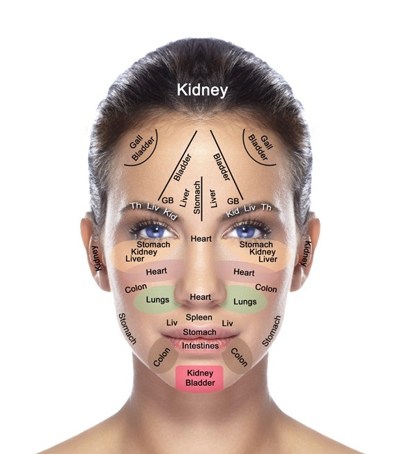 Acne Face Map What The Acne On Every Part Of Your Face Means - Face map for acne