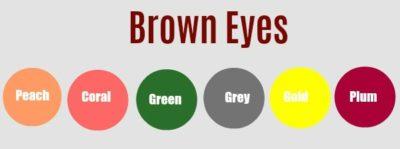 Brown Eyes Eyeshadow Match