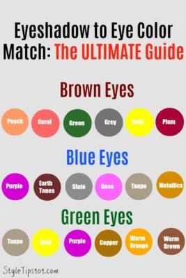 eyeshadow to eye color match