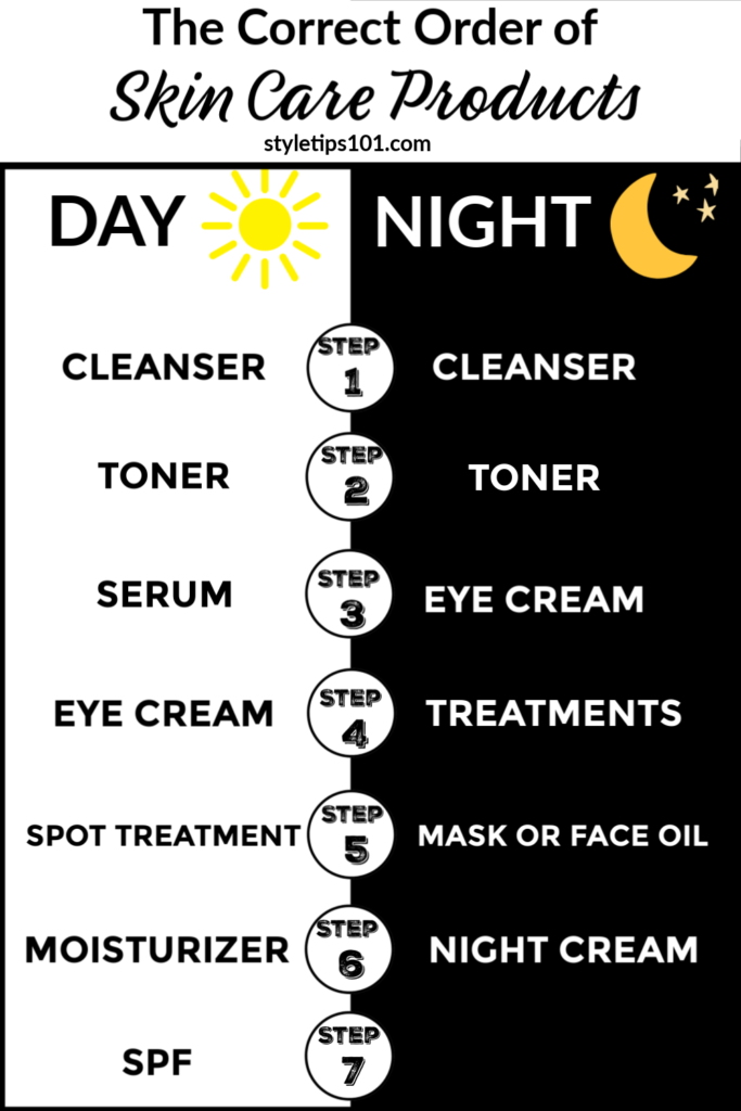 Correct Order of Skin Care Products